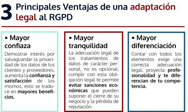 RGDP Ventajas 2